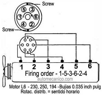 454 Big Block Chevy Firing Order Diagram