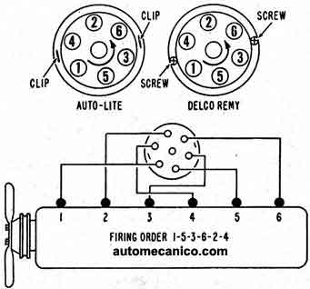 1361212 351w Dies Below 20 Degrees Timing besides Ford Firing Order likewise 88 Crown Victoria 5 0l Engine Diagram furthermore Dodge Magnum Turn Signal Wiring Diagram likewise 1968 Ford Mustang 289 Engine Diagram. on firing order for ford 302
