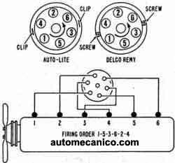 American Motors Amx