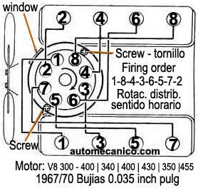 II4w 15560 besides Muscle Car Coloring Pages likewise Tag Vacuum Diagram as well Buick Frame Diagram besides 68 Firebird Ignition Switch Wiring. on 1964 buick riviera