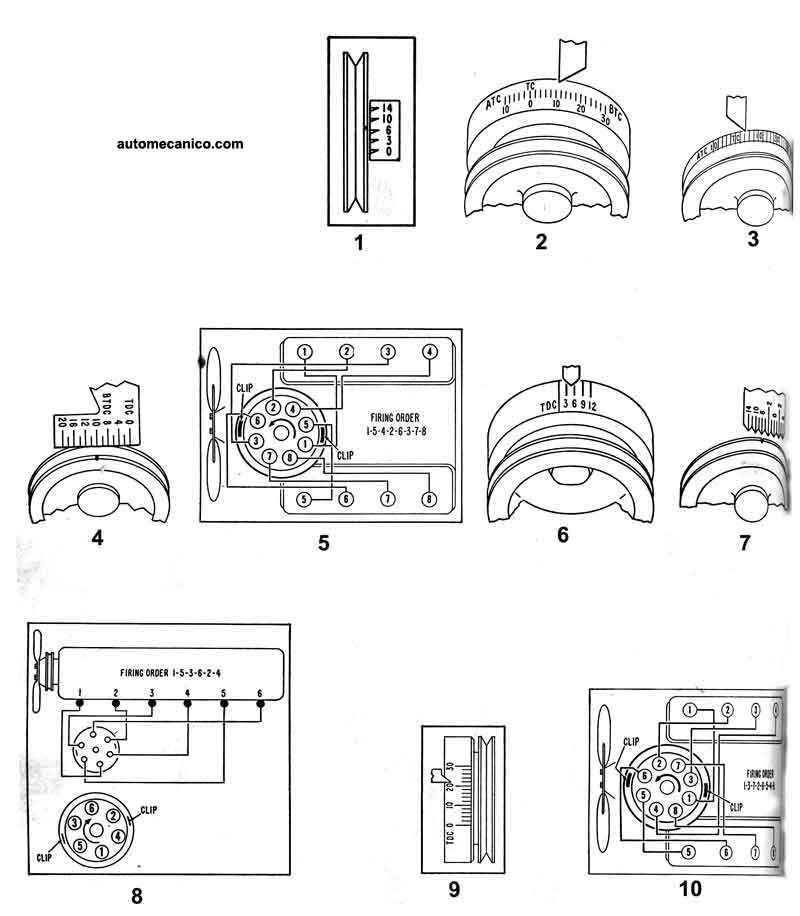 Ford Torino 1974 Ford Torino Ford 460 Engine Firing Order And Where Is additionally Discussion C5249 ds533747 also Ford 302 Engine Diagram Ford Truck Technical Drawings And Schematics Section I likewise 489635 Cleveland Windsor Firing Order additionally 1996 Dodge Ram 1500 Distributor Cap Wire Diagram. on ford 302 firing order v8