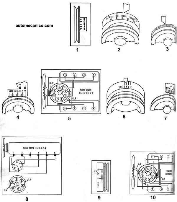 El Orden De Encendido En Los Motores further 0r1p7 Iat Sensor Located 04 Jeep Grand also 1987 Jaguar Xj6 Wiring Diagram besides 32101 Firing Order On 04 Turbo 45 as well Ih Scout Ii 345 Engine Diagram. on v8 firing order