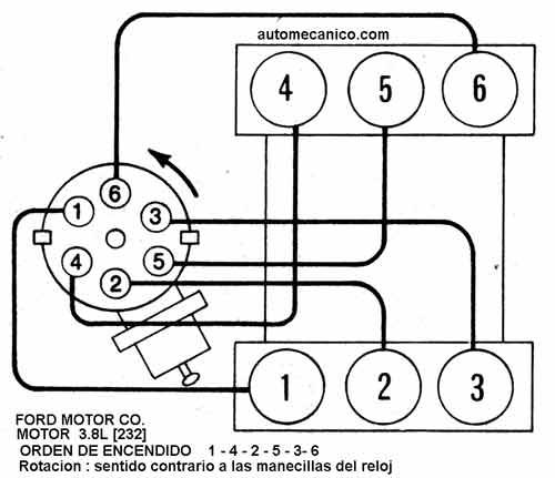 ford 1976  83 - orden de encendido  firing order