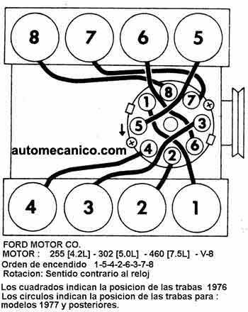 T7063259 Cylinder layout 2002 ford in addition Ford Taurus 2 5 1991 Specs And Images as well Dohc 2001 Taurus Engine Diagram Html further T9869180 E150 ford 4 9l motor water furthermore T14071710 2005 ford 500 misfire in cylinder 1. on ford 5 0 firing order diagram