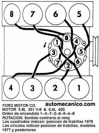 6m7zw Buick Riveria Rebuilt 455 Motor  pletely Upper Lower in addition F76834 further Firingorder besides Chevy 350 Firing Order Picture besides 29263 Orden De Encendido De Ford Windstar 1996. on firing order for ford