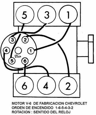 1995 Chevy Tbi Wiring Diagram besides Buick Riviera 3 8 1996 Specs And Images also T19087824 305 spark plug diagrams besides T4749618 Order wires go distributor cap moreover P 0900c15280080baa. on gm 3 4 firing order
