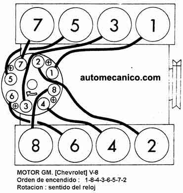 Gmoe80873 likewise RepairGuideContent besides P 0900c15280055ac6 as well North Star 4 6l Engine Diagram also Chevy 3 7 5 Cylinder Engine Diagram. on gm 3 4 firing order