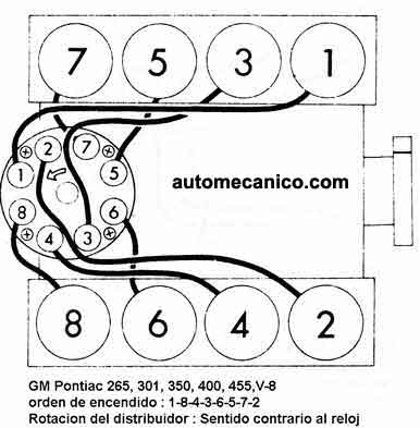 T9057375 Get firing order 2003 impala moreover 3 8 Liter Gm Engine as well P 0900c15280051313 together with 97 Gmc Sierra V6 Engine Diagram further GM76834. on gm 5 3 firing order