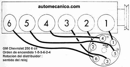 g motors - buick - pontiac