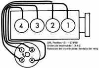 g motors - chevrolet - buick - pontiac