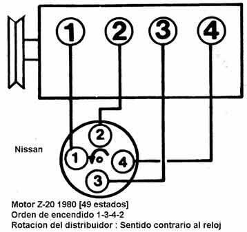 11737 Manual Motor Nissan Ca20