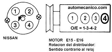 Subaru Forester Wiring Diagram furthermore 2004 Nissan Altima Fuse Box Diagram Pdf besides Nissan Sentra Gxe 2001 Wiring Diagram in addition Nissan Connect Subscription Price furthermore 1997 Ford Stereo Wiring Diagram. on 2004 nissan altima stereo wiring harness