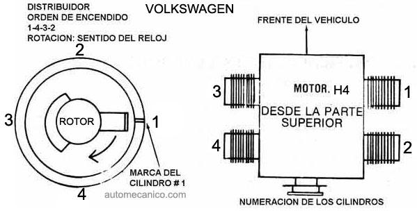 Orden de encendido de volkswagen