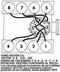 Showthread also 1986 F350 Wiring Diagram as well 2005 Ford Five Hundred Wiring Diagram in addition 92 Lincoln Town Car Wiring Diagram further Orden De Encendido Del Motor. on oe879101