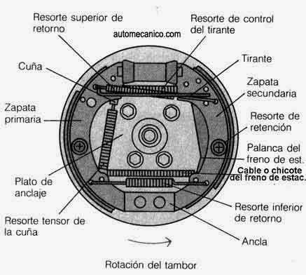 http://automecanico.com/auto2036/rear4.jpg