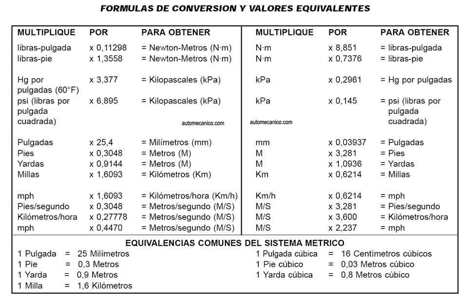 Torque Conversions: Convert Newton Meters to Newton ...