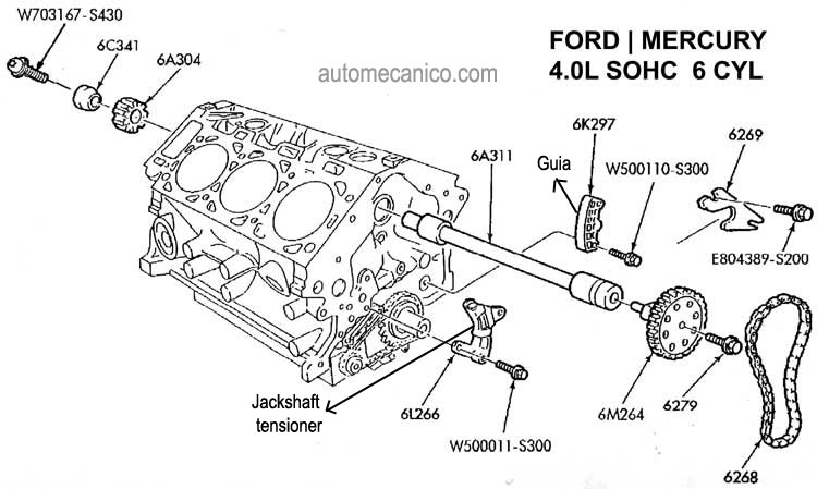 car engine diagram sohc  car  free engine image for user