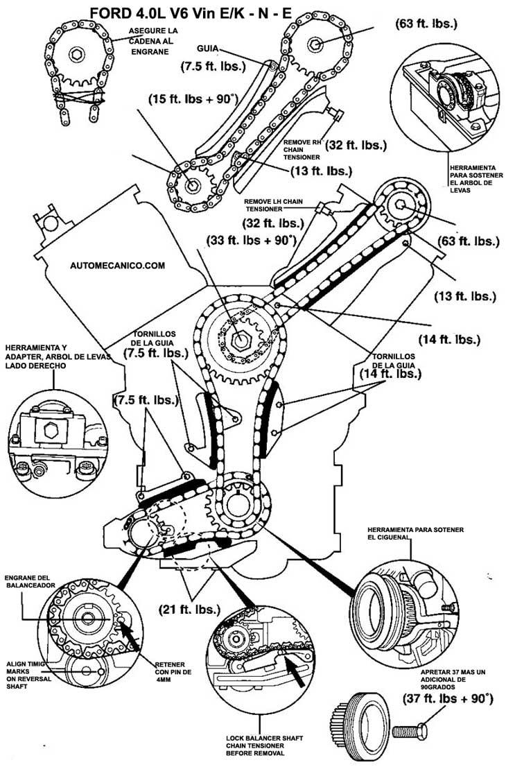 ford 4.0 timing chain diagram - giant.rain.seblock.de  diagram source