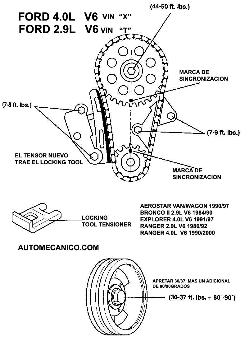Ford Explorer 4.0 Engine Diagram