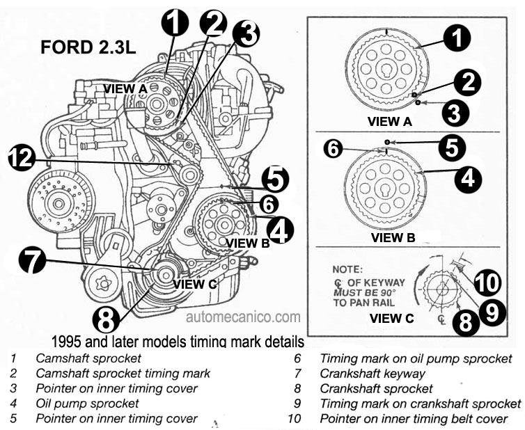 Toyota Sienna 3 5 2006 Specs And Images likewise Diagrama De Sincronizacion Cadena Tiempo Pictures To as well Diagrama De Cadena Tiempo Motor 2 5 Nissan also T7137209  o instalar cadena de tiempo further Ford Sohc Engine Diagram 2 5l. on diagrama de cadena tiempo motor 2 5 nissan