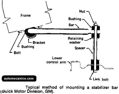 Wiring Diagram Honda Cl70 additionally Modern Icons Wiring Diagram additionally 1976 Mg Midget Wiring Diagram further 2004 Acura Tsx Parts List additionally Triumph Tr6 Wiring Diagram. on mgb fuse box wiring