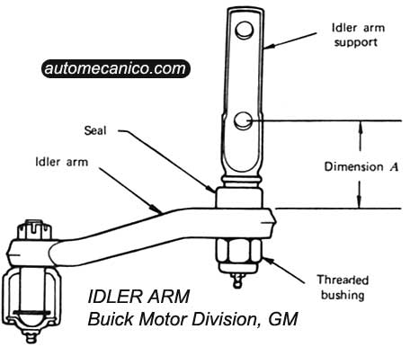 1968 Ford Galaxie Front Suspension Diagram