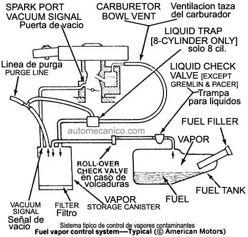 P0441 Evaporative Emission Control Engine Codes on 2002 ford focus egr diagram