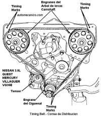 Main Bearing Diagram further 72d67608d78a9bae375c79ee42d83683 in addition 1997 Mercury Villager Wiring Diagrams as well Ford Header Panel F6mz8190aa as well Water Pump Location On 2000 Mercury Cougar. on 1997 grand marquis gs