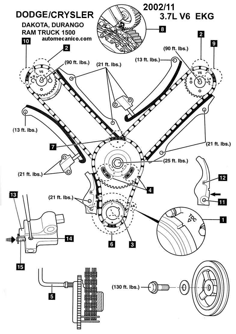 2005 Dodge Ram 3 7l Timing Marks on 3 1 liter engine diagram timing chain