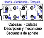 Culata-secuencia de apriete